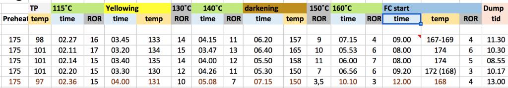 udsnit-regneark-analyse