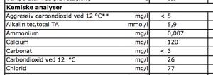 Vandforsyning analyseklip KBH Islevbro